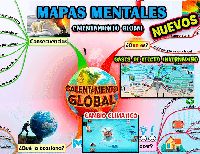 Mapa mental del calentamiento global, cambio climático y contaminación ambiental