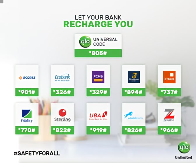 Glo bank recharge code