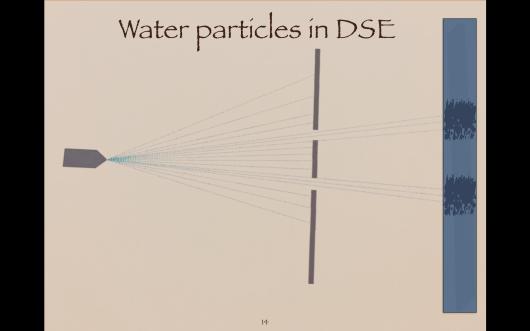 Double-Slit-Experiment-of-the-quantum-mechanics