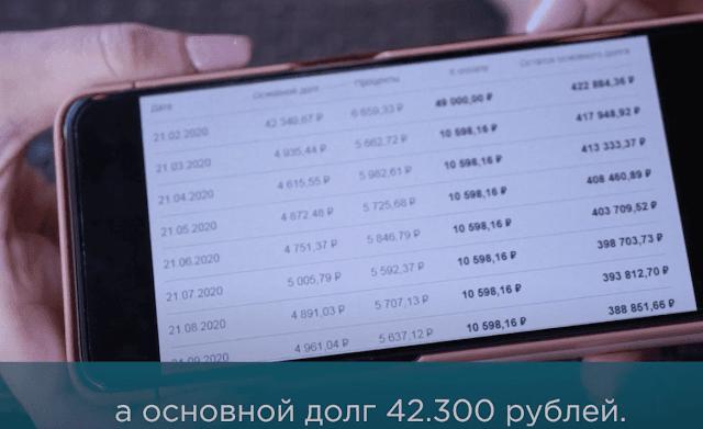 Ездина Татьяна о программе ZK35 — «Закрой кредит за 35% от остатка» от компании Финико