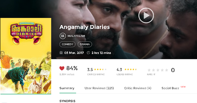 angamaly diaries 2017 malayalam movie torrent mp4 hd