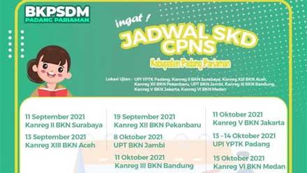 Tes SKD Penerimaan CPNS dan PPPK Guru Padang Pariaman 2021