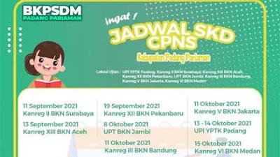 Tes SKD Penerimaan CPNS dan PPPK Guru Padang Pariaman 2021 Segera Dimulai