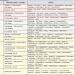Cara Daftar Mudik Gratis 2020 dari Pemprov Jawa Barat