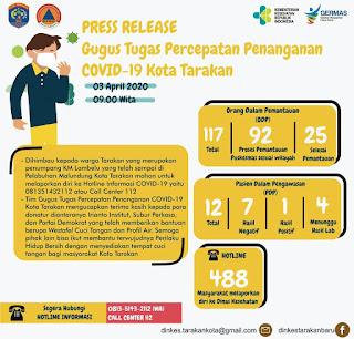 Press Release COVID-19 Tarakan 3 April 2020 - Tarakan Info