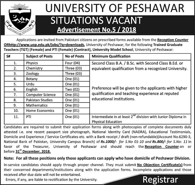 University Of Peshawar Model School Jobs December 2018