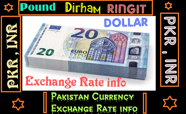 Today US Dollar Exchange Rate in Pakistan and other countries