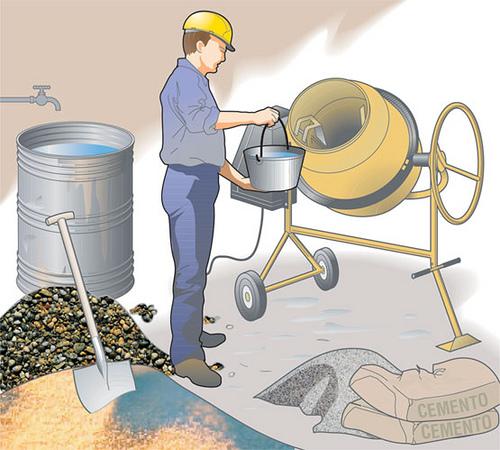 Dosificación de hormigón en para vaciado en obra