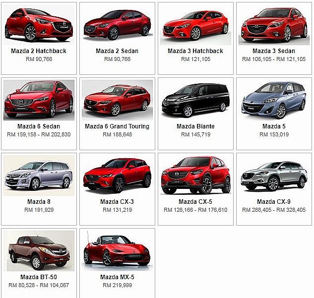 Senarai Harga Terkini Kenderaan Mazda Baru Di Malaysia