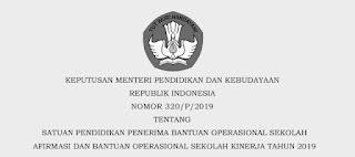 daftar penerima bos affirmasi dan kinerja