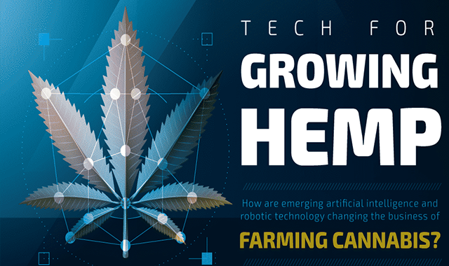 How Grow-Tech is Changing the Hemp Business #infographic