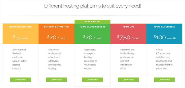 TD Web Services Plans