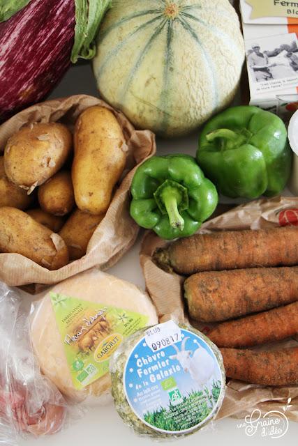 Les Paniers de David Test Avis Nantes Saint Herblain Panier de Légumes Fruits Crèmerie Viande Poisson Ligérien