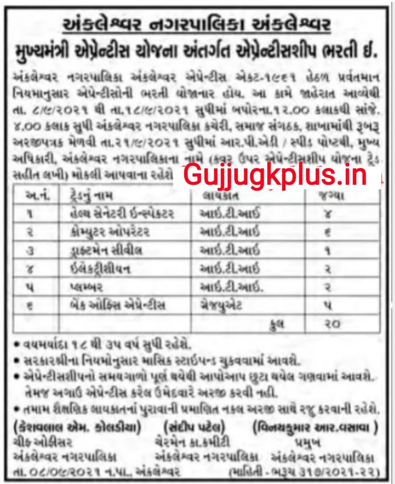 Ankleshwar Nagarpalika Recruitment 2021 :