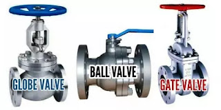 perbedaan-gate-valve-globe-valve-dengan-ball-valve