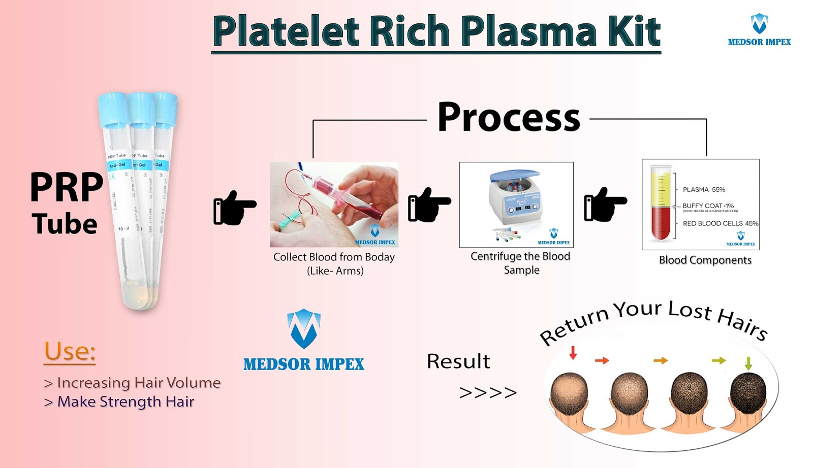 Platelet Rich Plasma PRP Tube PRP Tube With 10 MI