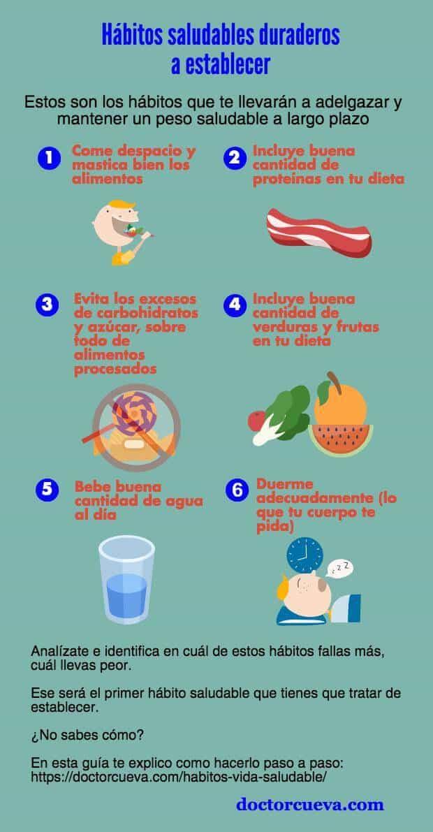 plan de comida para perder peso mientras se ejercitare