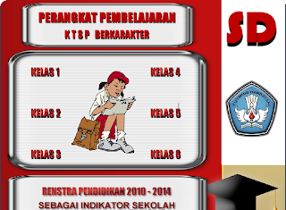 RPP Kelas 1 KTSP Semester 1 dan 2 (Tematik)