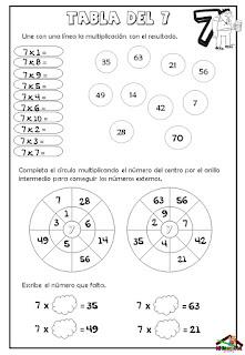 Ejercicios de tablas de multiplicar para imprimir