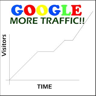 Google Adsense Earn more !