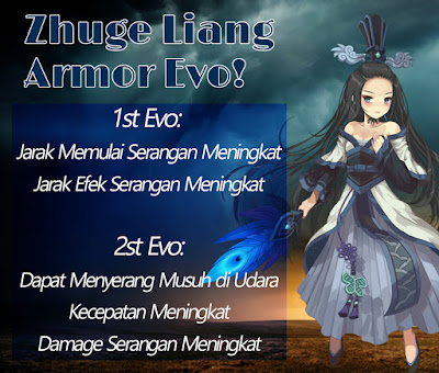 Zhuge Liang Costume Evolution Lost Saga Indonesia