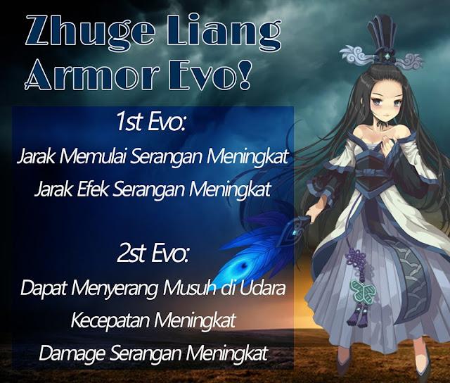 Zhuge Liang Costume Evolution Lost Saga Indonesia