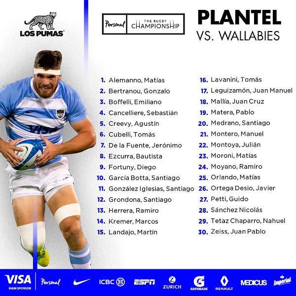 Plantel de Los Pumas que viaja a Salta para jugar ante Australia #PersonalRugbyChampionship