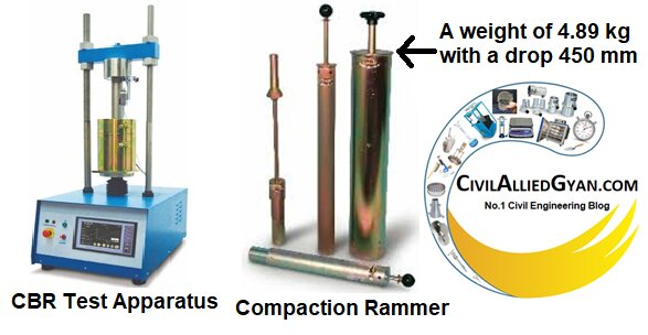 California Bearing Ratio Test Procedure, CBR Test of Soil