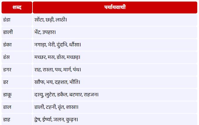 ड , ढ़ , त , थ , द  -  से शुरू होने वाले पर्यायवाची शब्द (Paryayvachi Shabd)