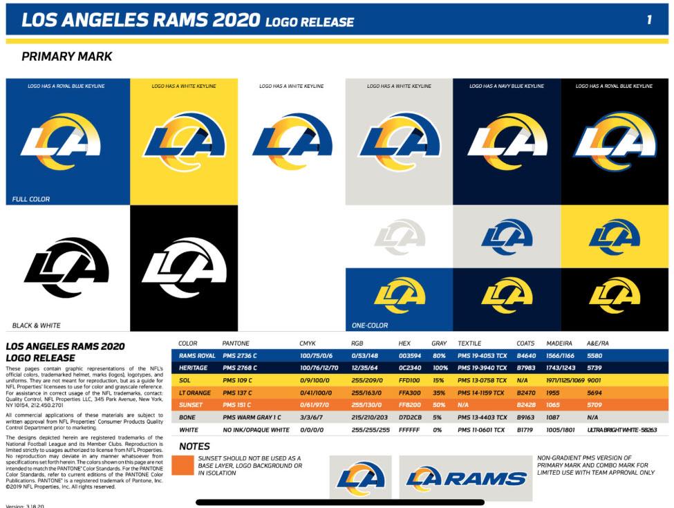 pro football journal rams logos a brief unofficial history rams logos a brief unofficial history