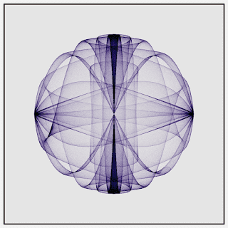 A generative art with De Jong attractor. It looks like a ball shape.