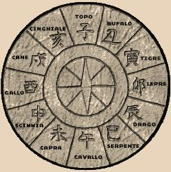 Calendario Lunare Segni Zodiacali.La Luna Oggi Astrologia Cinese