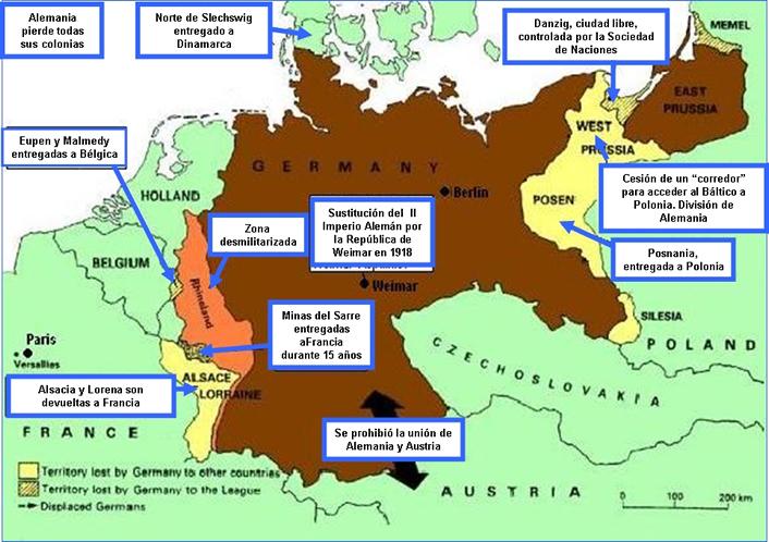 Historia y Geografía: I Guerra Mundial (X) - Tratado de Versalles