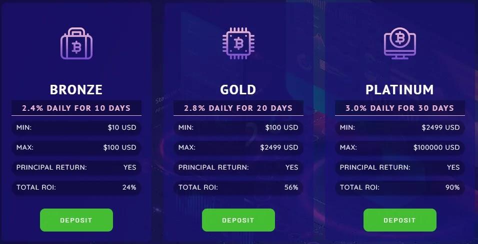 Инвестиционные планы SaveBit