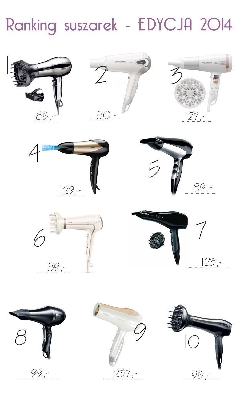 10 najlepiej ocenianych suszarek do włosów EDYCJA 2014