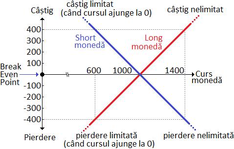 Option (finance) - Wikipedia