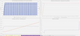 flat fee visualizations 3