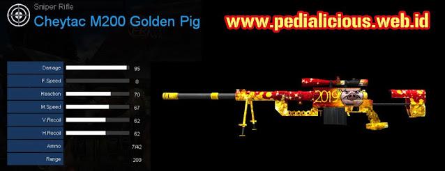 Detail Statistik Cheytac M200 Golden Pig