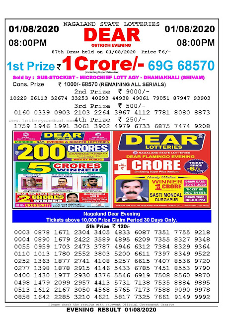 Nagaland State Lotteries 01-08-2020 Lottery Sambad Result 800 PM
