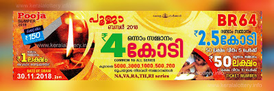 Kerala Bumper Lotteries Pooja Bumper Lottery Results 2018 BR 64 www.keralalotteriesresults.in, keralalotteries, kerala lottery, keralalotteryresult, kerala lottery result, kerala lottery result live, kerala lottery results, kerala lottery today, kerala lottery result today, kerala lottery results today, today kerala lottery result, kerala lottery result 30.11.2018 pooja bumper lottery br 64, pooja bumper lottery, pooja bumper lottery today result, pooja bumper lottery result yesterday, pooja bumper lottery br64, pooja bumper 2018