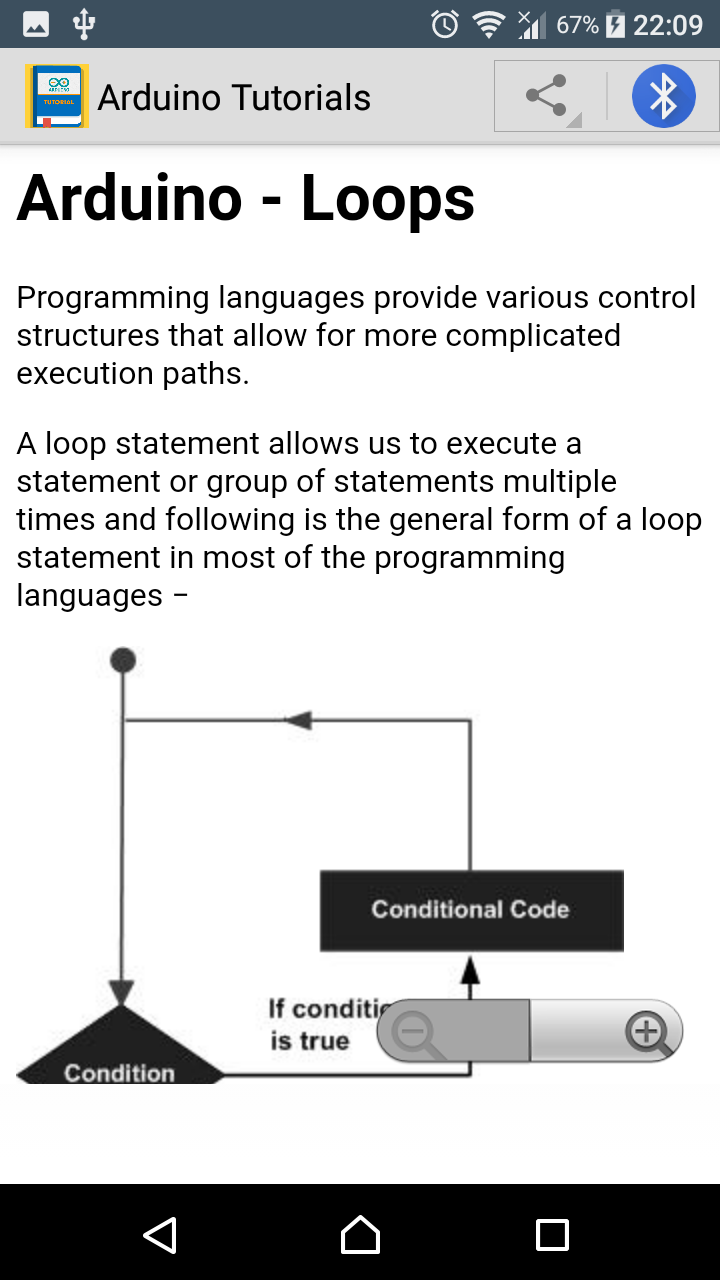 App learning if you are not well aware of these concepts then we will suggest you go through our short tutorials on c and c a basic understanding of microcontrollers baditri Choice Image