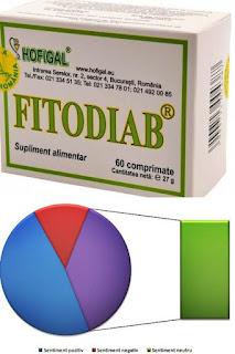fitodiab pareri forum diabet de tip 2 alternativa naturista