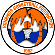 Daftar Lengkap Terbaru Terupdate 12 Nama Skuad Senior Posisi Nomor Punggung Susunan Nama Pemain Roster Asal Klub Tim Nasional Bola Basket Bahama