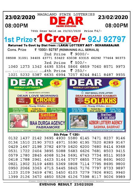 Lottery Sambad 23.02.2020 Nagaland Lottery Result 8 PM