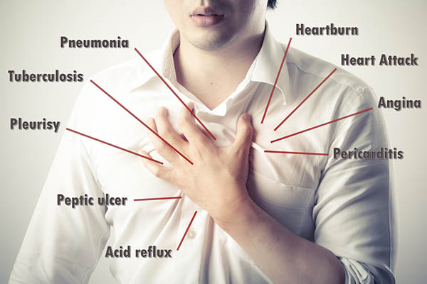 Chest Pain Causes and Ultimate Remedies Treatment