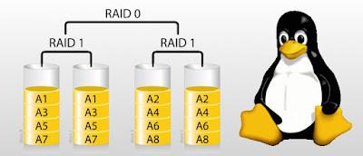 Как сделать  RAID-1 массив на Ubuntu