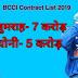 Contract list of BCCI's 2019 players | BCCI की वर्ष 2019 की खिलाड़ियों की contract list