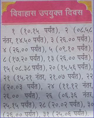 Marathi Shubh Vivah and Shadi Muhurat in May 2021