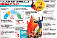 Image result for Maharashtra government approved 68% seats reservation for Maratha community