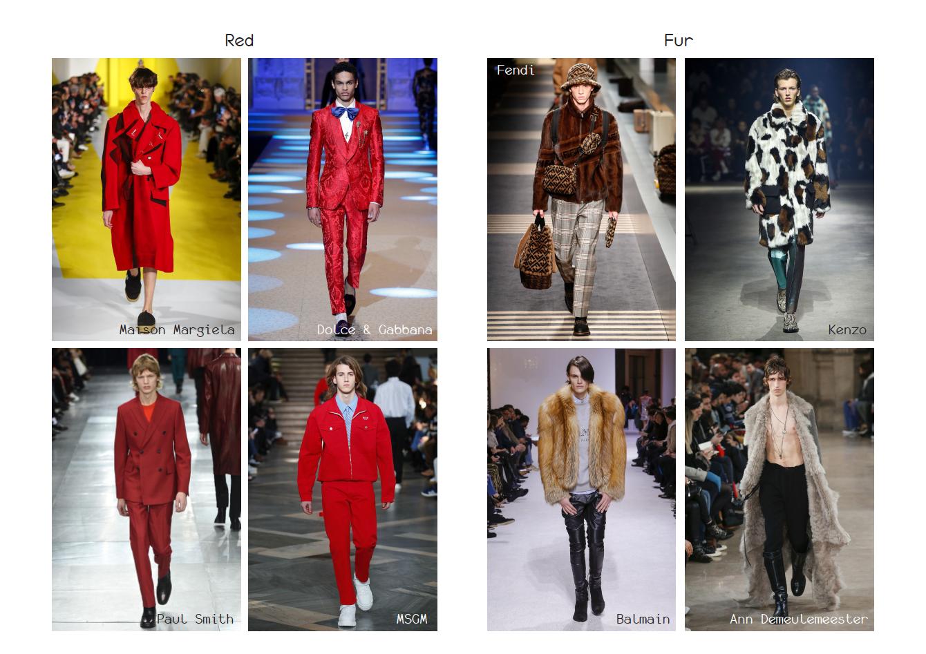 Fashiontent Menswear Trends Autumn Winter 2018 Student Work
